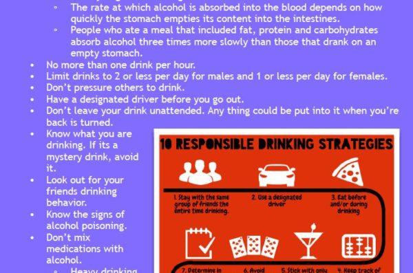 Responsible Drinking