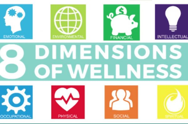 8 dimesions of wellness